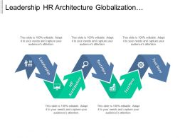 Leadership Hr Architecture Globalization Environment Market Share Yin Management Cpb