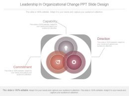 Leadership In Organizational Change Ppt Slide Design