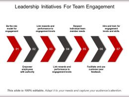 Leadership Initiatives For Team Engagement Ppt Background