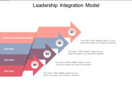 Leadership Integration Model Ppt Powerpoint Presentation Show Format Cpb