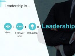 Leadership Is Ppt Powerpoint Presentation Styles Elements