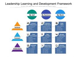 Leadership Learning And Development Framework