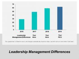 Leadership Management Differences Ppt Powerpoint Presentation Portfolio Design Templates Cpb