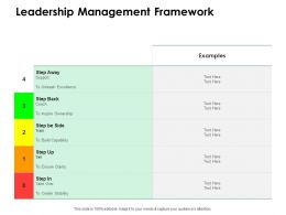 Leadership Management Framework Inspire Ownership Ppt Powerpoint Presentation Styles Shapes