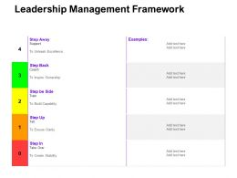 Leadership Management Framework Ppt Powerpoint Presentation Portfolio Format