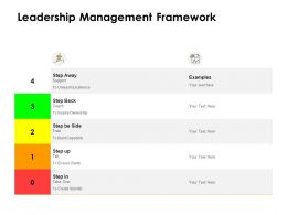 Leadership Management Framework Ppt Powerpoint Presentation Slides