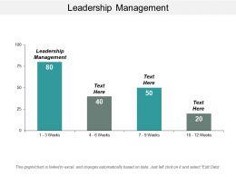 Leadership Management Ppt Powerpoint Presentation Model Designs Cpb