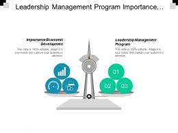 Leadership Management Program Importance Economic Development Crisis Management Cpb