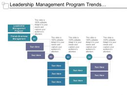 Leadership Management Program Trends Business Management Technology Business Cpb