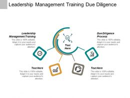 Leadership Management Training Due Diligence Process Supplier Management Cpb