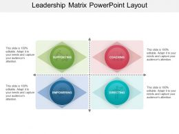 Leadership Matrix Powerpoint Layout
