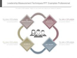 Leadership Measurement Techniques Ppt Examples Professional