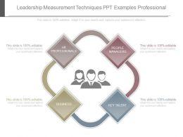 Leadership Measurement Techniques Ppt Examples Professional