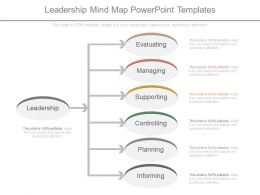 Leadership Mind Map Powerpoint Templates