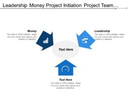 Leadership Money Project Initiation Project Team Structure Topology Scanning