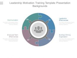 Leadership Motivation Training Template Presentation Backgrounds