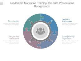 Leadership Motivation Training Template Presentation Backgrounds