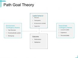 Leadership Path Goal Theory Contingency Ppt Powerpoint Presentation Inspiration