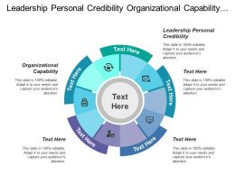 Leadership Personal Credibility Organizational Capability Solution Creation Implementation
