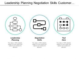 Leadership Planning Negotiation Skills Customer Complain Reduction Strategies Cpb
