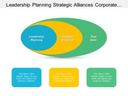 Leadership Planning Strategic Alliances Corporate Social Responsibility Strategy Cpb