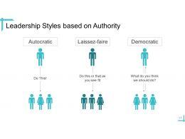 Leadership Powerpoint Presentation Slides