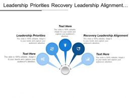 Leadership Priorities Recovery Leadership Alignment Business Operations Priorities