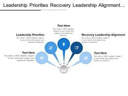 Leadership Priorities Recovery Leadership Alignment Business Operations Priorities