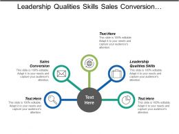 Leadership Qualities Skills Sales Conversion Organization Development Sales Training