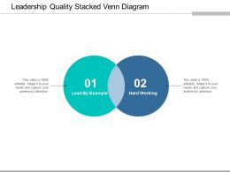 Leadership Quality Stacked Venn Diagram