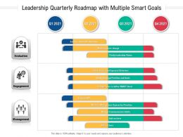 Leadership Quarterly Roadmap With Multiple Smart Goals