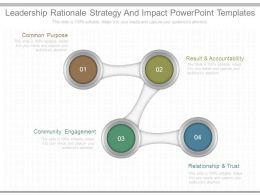 Leadership Rationale Strategy And Impact Powerpoint Templates