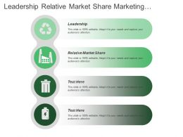 Leadership Relative Market Share Marketing Campaign Objective Business Objectives
