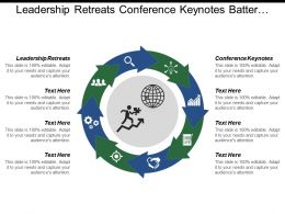 Leadership Retreats Conference Keynotes Batter Marketing Smarter Innovation