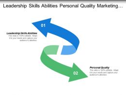 Leadership Skills Abilities Personal Quality Marketing Product Ideas Cpb