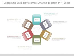Leadership Skills Development Analysis Diagram Ppt Slides