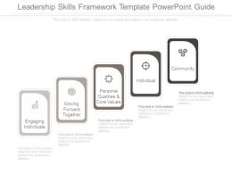 Leadership Skills Framework Template Powerpoint Guide