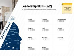 Leadership Skills Loyal Leadership And Management Learning Outcomes Ppt Themes