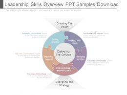 Leadership Skills Overview Ppt Samples Download