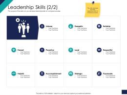 Leadership Skills Reliable Ppt Powerpoint Presentation File Designs Download