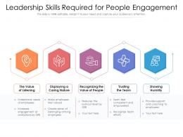 Leadership Skills Required For People Engagement