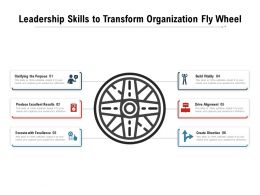 Leadership Skills To Transform Organization Fly Wheel
