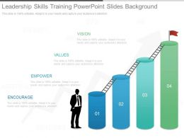 Leadership Skills Training Powerpoint Slides Background