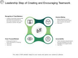 Leadership Step Of Creating And Encouraging Teamwork