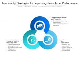 Leadership Strategies For Improving Sales Team Performance