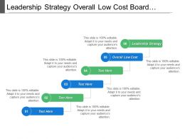 Leadership Strategy Overall Low Cost Board Market Segment