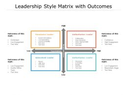 Leadership Style Matrix With Outcomes