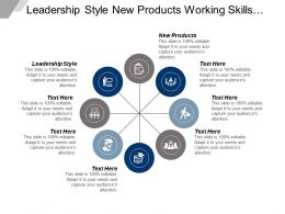 Leadership Style New Products Working Skills Communication Group Cpb