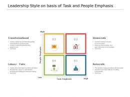 Leadership Style On Basis Of Task And People Emphasis