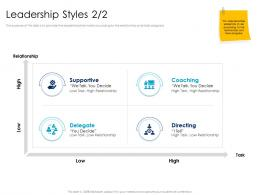 Leadership Styles 2 2 Relationship Leaders Vs Managers Ppt Powerpoint Presentation Model Diagrams